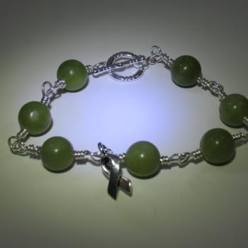 Green Awaremess